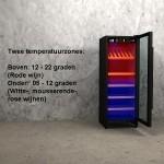 2-temp_zones_
